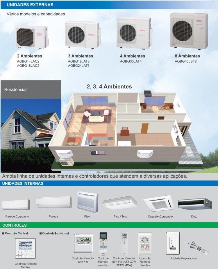 Ar Condicionado Multi Split Inverter Fujitsu