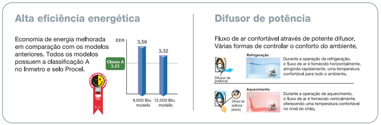 Manutencao Simples Fujitsu