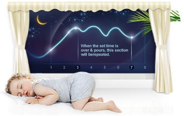 Good Sleep Samsung