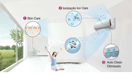 Ionizador Ion Care Ar Condicionado Split Hi Wall LG 3M